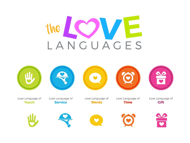 What is a love language?