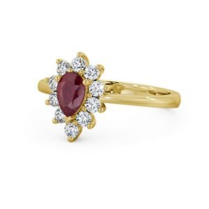 Gemstone Guide to Rubies, Emeralds and Sapphires